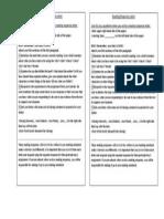 reading response letter instruction sheet sore