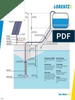 Lorentz Pumplayoutform Annex