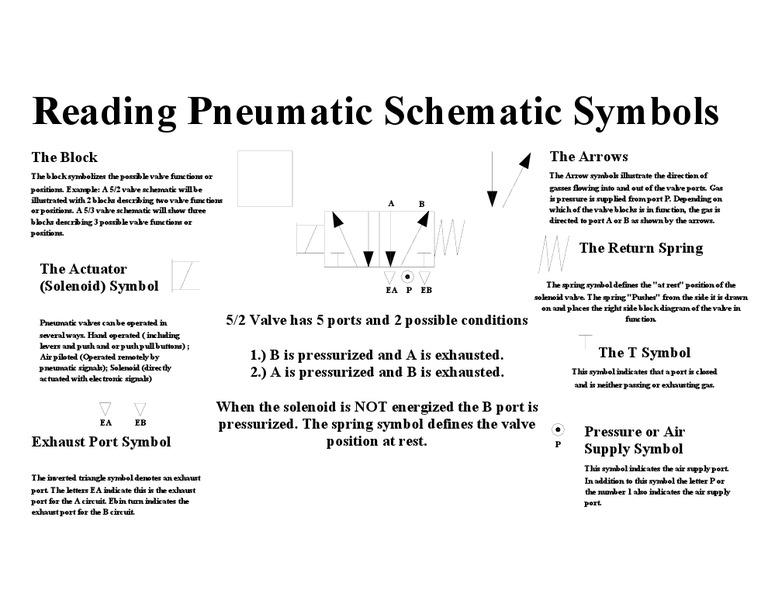 Pneumatic Symbols Pdf Pneumatic Flow Control Valve Symbol