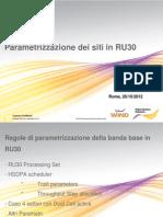 RU30 Baseband Configurazioni Wind