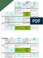 jadwal kuliah biomedik 1