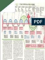Mapa Plano de DEUS