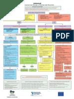 Protocolo de Atención al Dengue MSP República Dominicana 2013