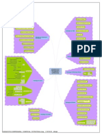 Diagnostico Empresarial -Comercial- Estrategia