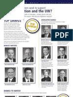 2013 UW Impact Legislative Scorecard