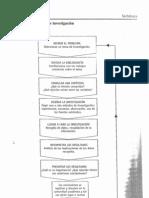 Fases Del Proceso Del Metodo Sociologico.1298376304