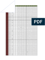 Excel - Encuesta