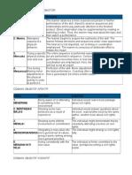 Domain Pembelajaran (Teks)