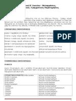 Ορισμός σχετικών χρονολογίων και ραδιομετρικής χρονολόγηση