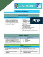 Cartel Conocimientos Mat_ 1ro c _ 2013