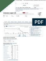 Hindustan Copper Stock Price and Quotes - Hindustan Copper Company Profile