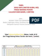 Tabel Volume Kubikasi Kayu (Meter Kubik, m 3) Dari Tinggi Batang Pohon Terukur Dari Banir, t (Meter)