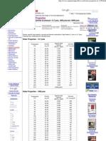 Liquid Water Properties.pdf