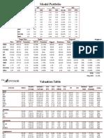 AB Capital Report