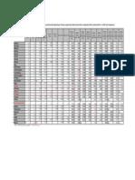 OCDE Carga Fiscal Por Pais 2005