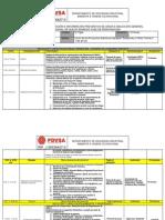 07-03-2013  INDUCCIÓN GENERAL SIHOA PERFORACIÓN