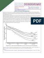 Aquecimento Global e as Geleiras - ENEM 2012