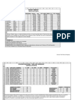 AP Practicas Excel 2010 3a(1)
