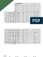 Copy of Course Calendar -Modcis 1-AM0910