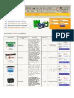 Inverter Batteries Cost