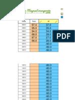 Planilha de Controle de Peso - 2013
