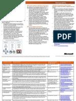 Netjava Integration Fact Sheet
