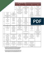 Rol de Examenes Parciales 2013-2