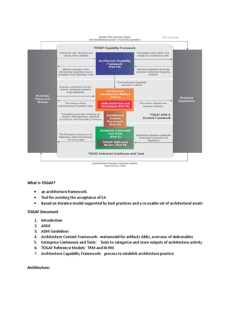 Togaf 9 scenario questions test assessment project management my own togaf notes xflitez Choice Image