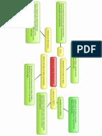 Base de Datos Distribuidos