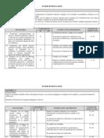 Ipebainforme de Resultados (Autoguardado)