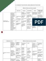 Tabela Matriz.adelina Pauladoc