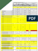 Vendor Control Sheet_Dalkhola.xls
