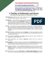 Una linead de tiempo histórico de Matemáticas y Física