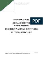 Province Wise Universities in Pakistan