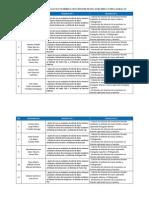 Trabajos_Calculo_Numerico.pdf