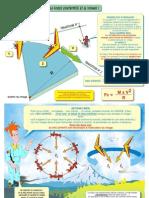 FP5-Force centripete-08.pdf