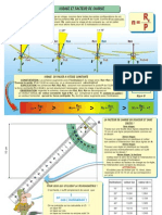 FP9-Fact charge virage-08.pdf