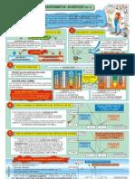 FP14-Adiabat1-08.pdf