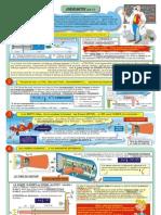 FP18-Anemometrie1-08.pdf