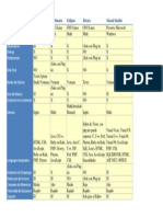 Presentacion IDEs
