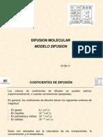 Difusion III