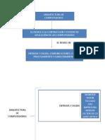 Presentación1.pptx ARQUITECTURA DE COMPUTADORAS