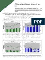 2012 std surveillance report