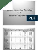 Datos 2011