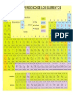 Tabla Periodica Elementos Quimicos