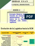 Sesión 2  CONCEPTO MODERNO DE COMPRAS.pdf