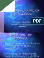 DISEÑO Y PROGRAMACION DE PROCESOS