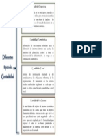 Diferentes Tipos de Contabilidad (Cuadro Sinoptico)