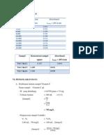 Data Pengamatan Vit C-Tetrasiklin