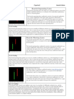Japanese Candlestick Patterns_bearish